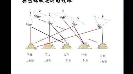 吴正宪小学数学工作站成员教学视频+课件《三角形的分类》
