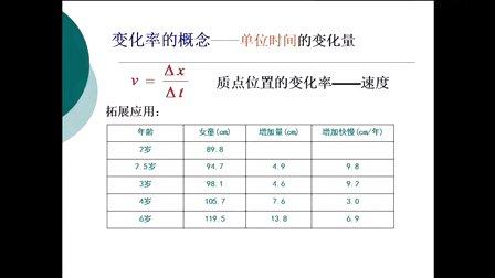 初中物理微�n《加速度概念的理解》教�W��l,深圳新媒�w��用大��@����l