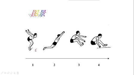 《立定跳远》人教版体育二年级-白水县冯雷镇小学中心校-段进兵-陕西省首届微课大赛