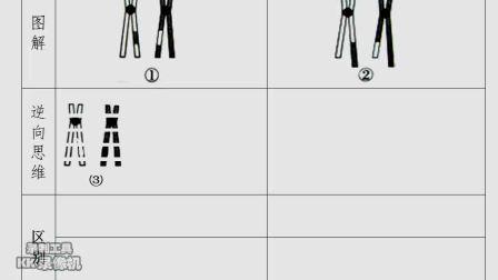 《交叉互换型基因重组与染色体结构变异中易位的区别》高一生物-礼泉县二中-翁雪芹-陕西省首届微课大赛