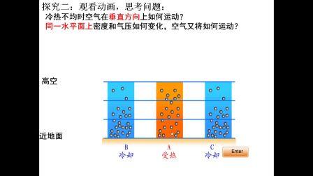 《热力环流》高一地理-汉滨区汉滨高级中学-程林侠-陕西省首届微课大赛