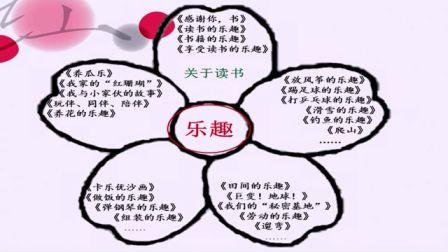 2016年微课评比一等奖获奖作品《乐趣》习作赏评(北师大版语文六下,曹居涛)