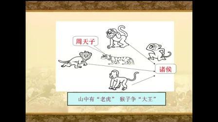 人教版版初中历史七上《动荡的春秋时期》江苏吴浩