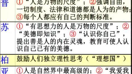 《西方人文精神的起源与发展》人教版高二历史-郑州五中-张金超