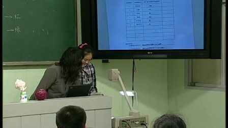 《变色花》苏教版澳门威尼斯人网址六年级-江苏教院附属小学:王静