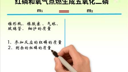 《质量守恒定律》优质课(北师大版化学九年级第七章第1节,刘艳华)