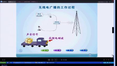 人教2011课标版物理九年级21.3《广播.电视和移动通信》教学视频实录-关晶岩