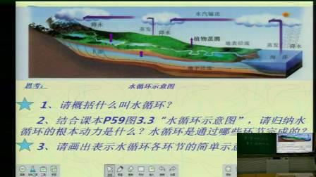 《第三章 地球上的水-第一节 自然界的水循环》人教版高一地理必修一教学视频-内蒙古鄂尔多斯市_达拉特旗-邬东