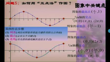 人教A版高二数学必修四1.4.1《正弦函数、余弦函数的图像 》课堂视频实录-丁东奎